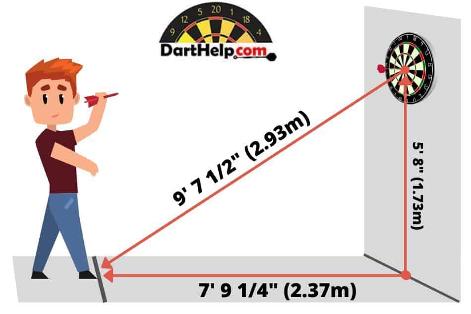 Oche Distance for Steel Tip Darts